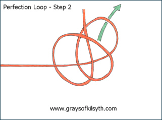 The Perfection Loop - Step Two